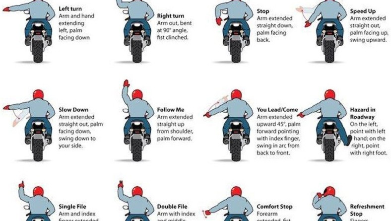 MOTORCYCLE HAND SIGNALS provided by the Motorcycle Legal Foundation