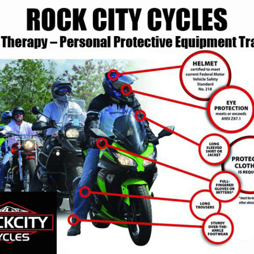 Cycle Therapy – Personal Protective Equipment Training